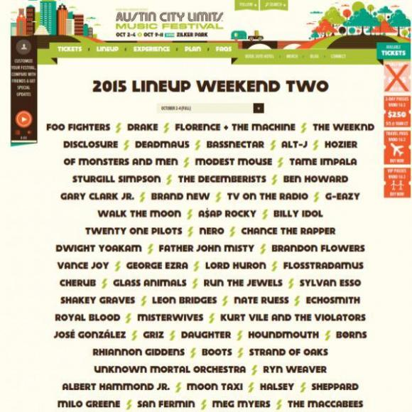 Austin City Limits Festival Weekend Two - Friday at Zilker Park